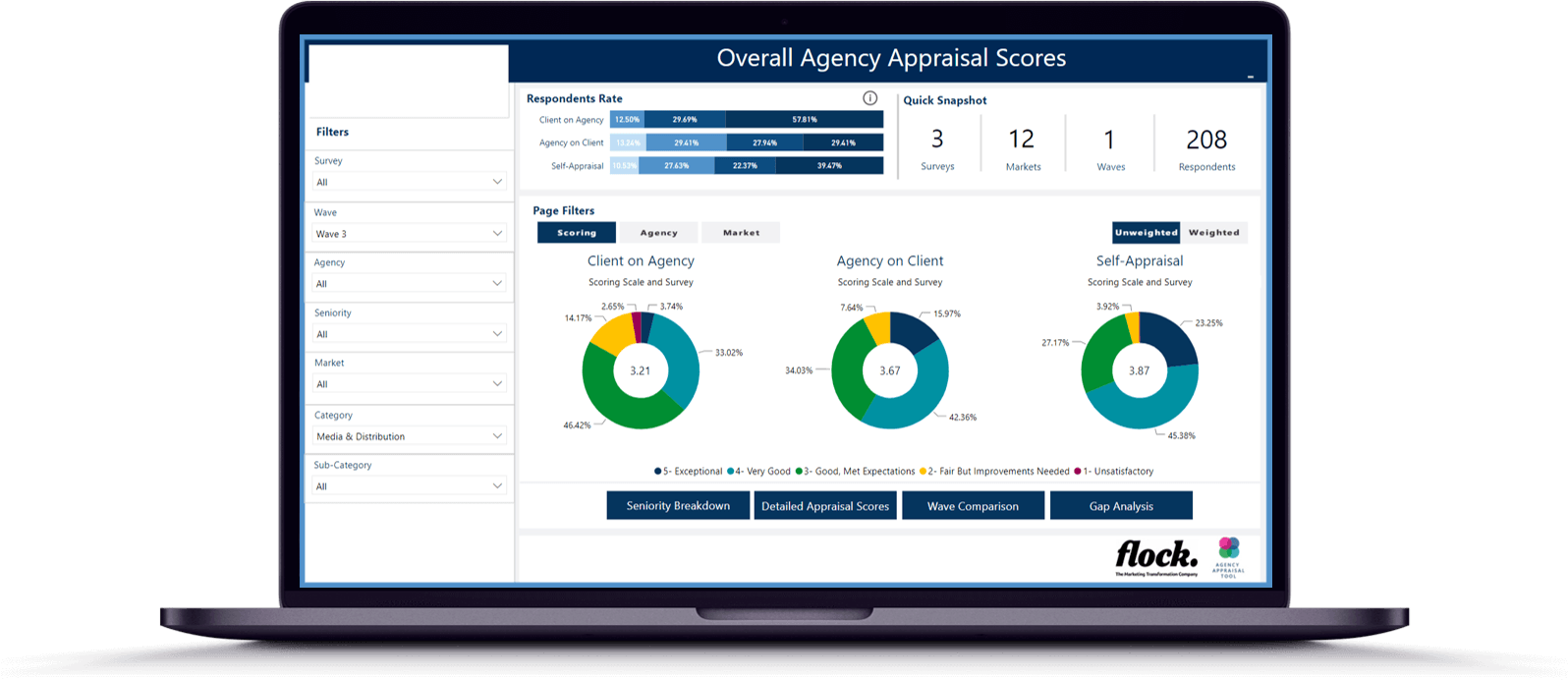 Agency-Appraisal-Tool-Dashboard-Screen