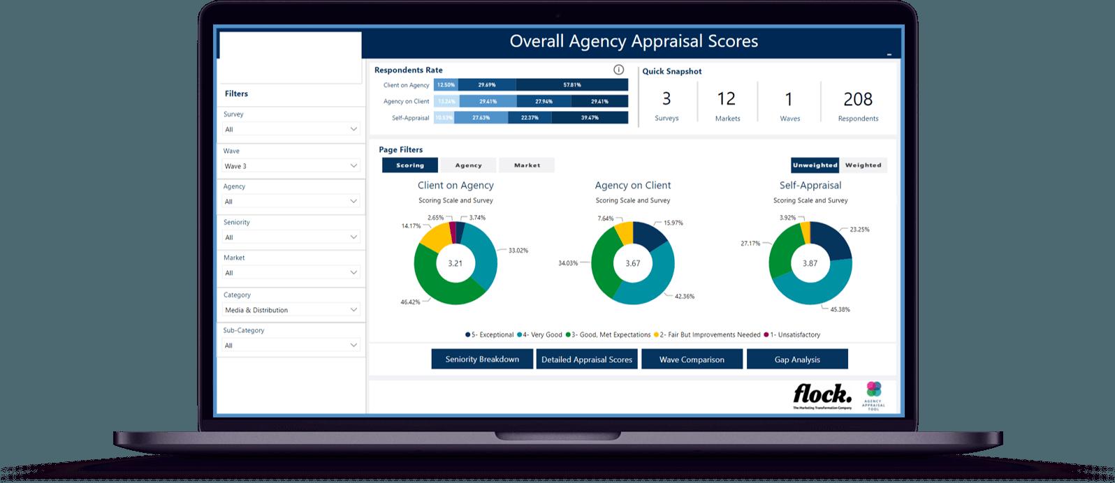 Agency-Appraisal-Tool-Dashboard-Screen